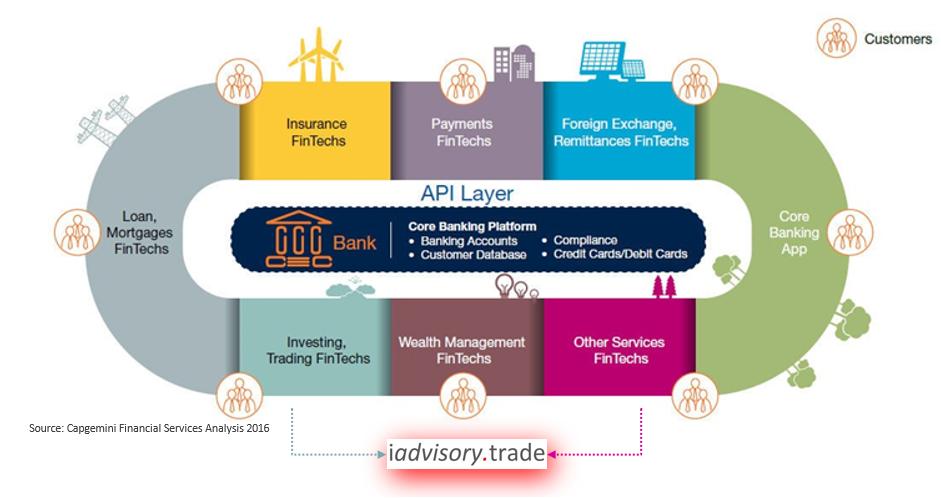 i Capital Markets Offer – iadvisory trade